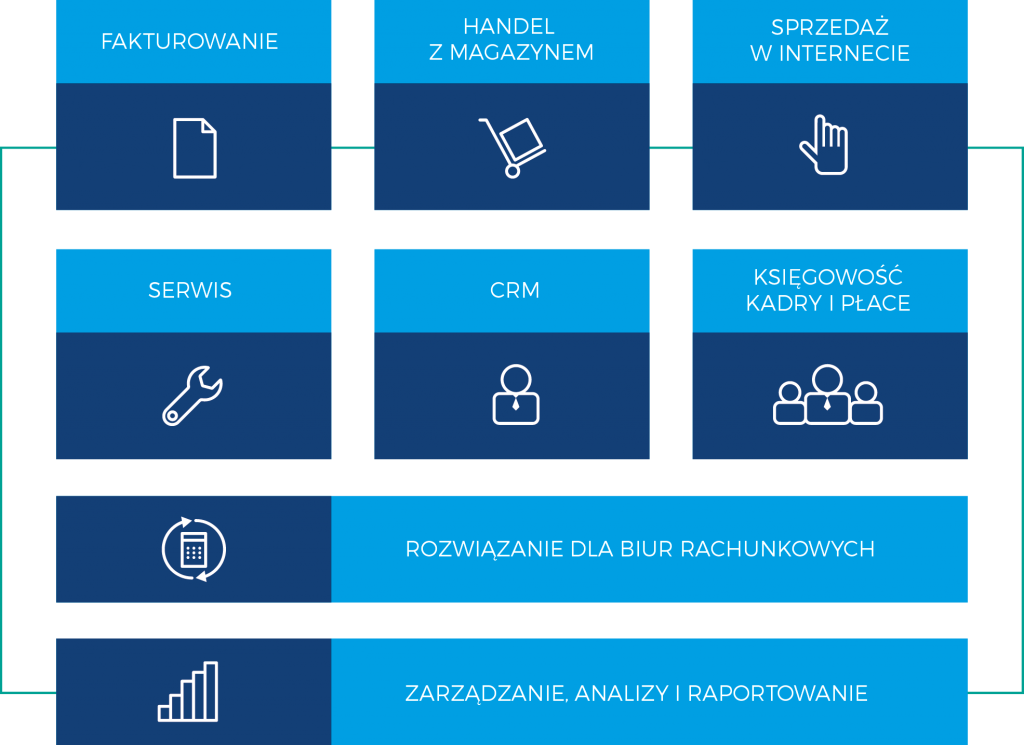 Program dla biur rachunkowych, program księgowy - Comarch Optima. Wdrożenie Optima, instalacja Optimy. Partner Comarch - Zgierz, Kutno, Skierniewice, Sochaczew, Łowicz, Krośniewice, Gostynin, Włocławek, Toruń, Płock, Koło