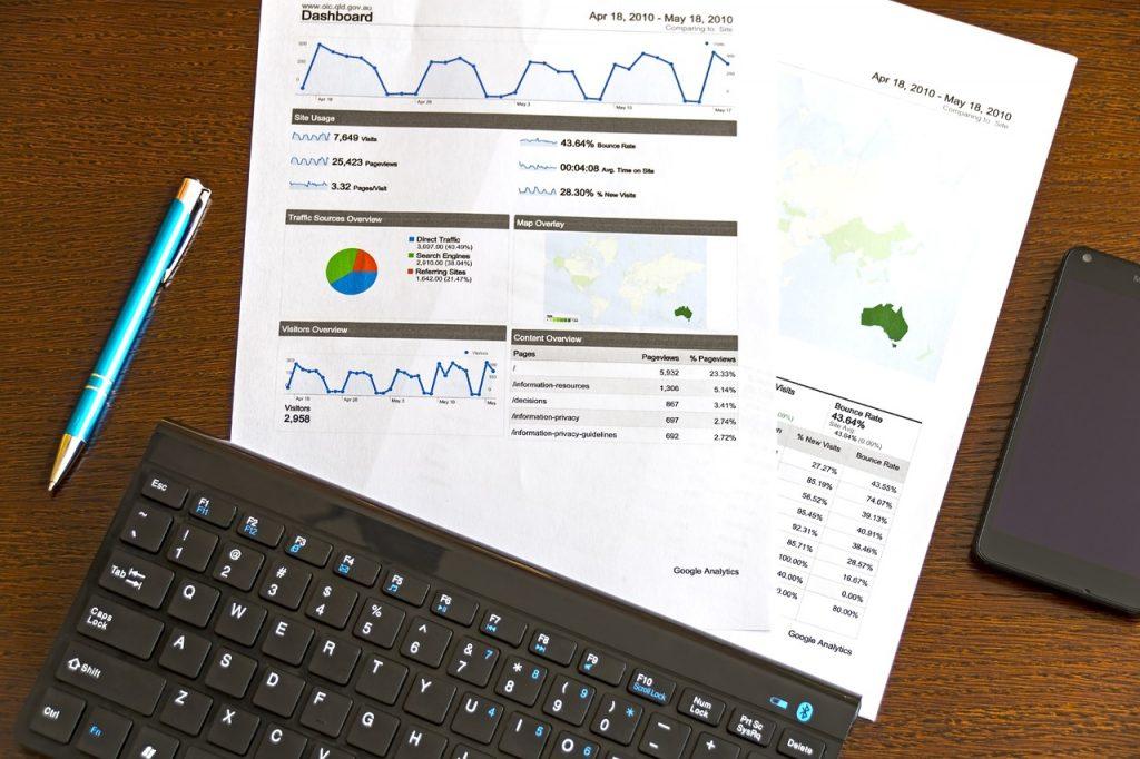 Analiza - reklama AdWords. Płatne wyniki wyszukiwania.